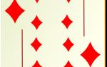 Значение карт при гадании: толкование раскладов