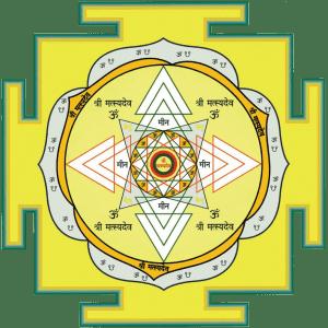 Мантра Юпитеру: текст и значения Ом гураве намаха