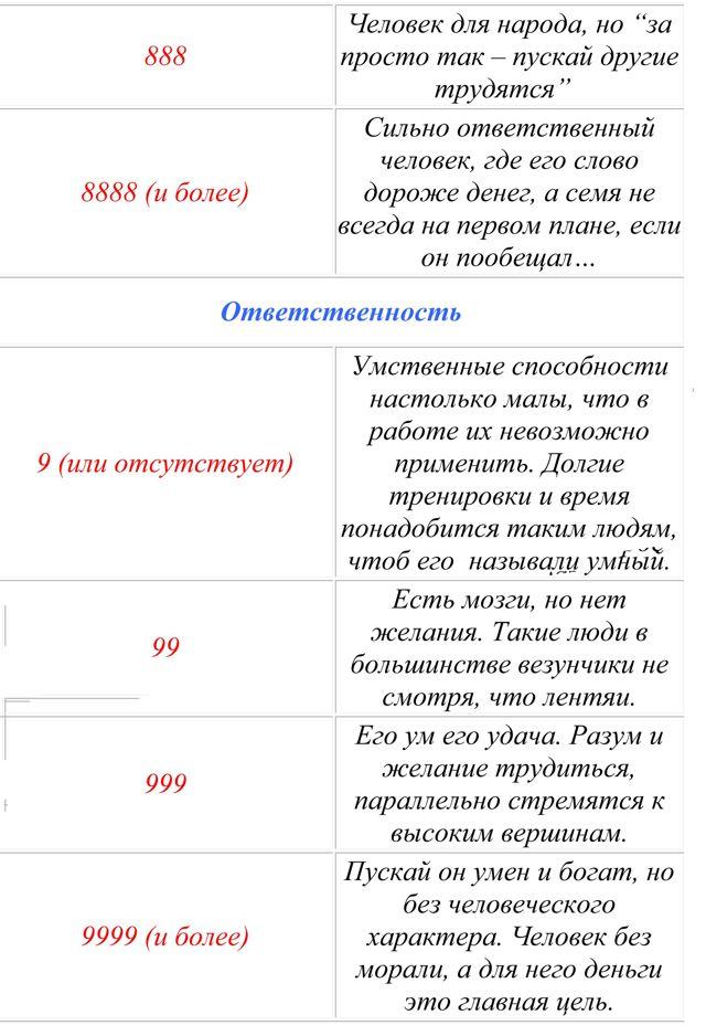 Мусульманские молитвы на татарском языке: как читать