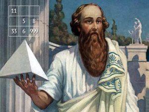 Гадание по Пифагору: таблица расчета по дате рождения