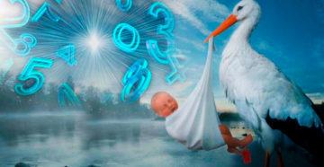 Гадание по нумерологии: предсказание по дате рождения