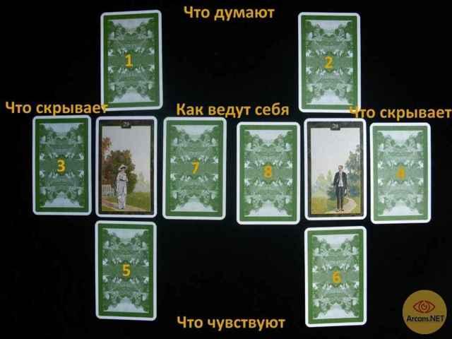 Таро Ленорман: значение карт из колоды 78 или 36 в гадании