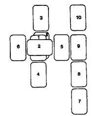 Гадание на Таро на вопрос: толкование ответа расклада карт