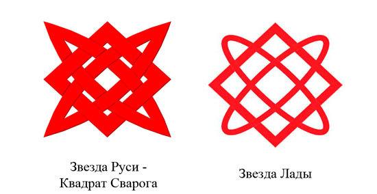 Оберег звезда Руси: значение славянского амулета