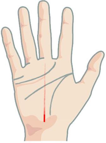 Линия судьбы на руке: толкование треугольника или острова
