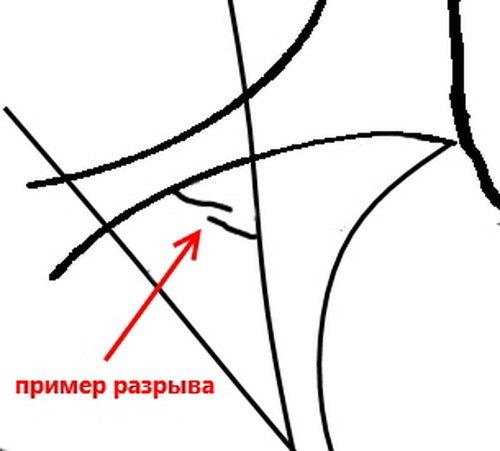 Денежный треугольник на ладони в хиромантии: что означает
