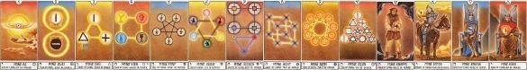 Значение карт таро при гадании: толкование для начинающих