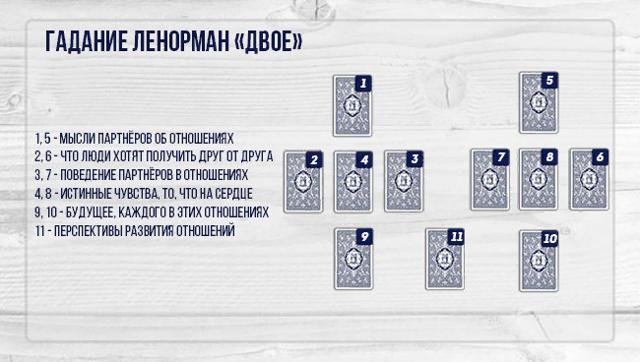 Карты таро гадание по 9 картам гадания на игральных картах расклад 3