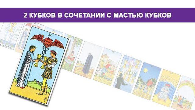 Двойка Кубков в сочетании с другими картами Таро: толкование