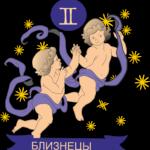 Талисман для Близнецов женщин по дате рождения: обзор оберегов
