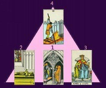 Гадание Пирамида влюбленных: расклад на 4 карты
