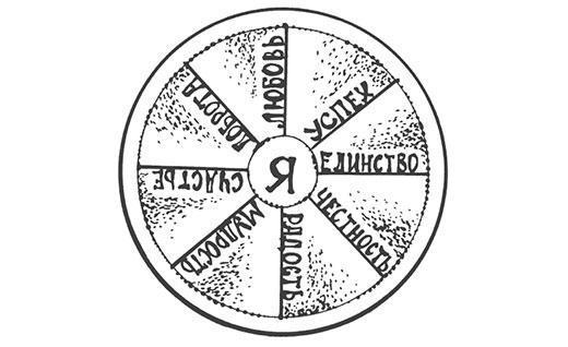 Амулет Колесо Фортуны: значение и как носить талисман