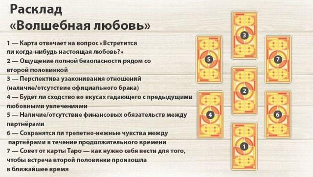 Гадание на дружбу: расклад на картах Таро и толкование фигур