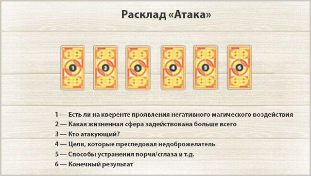 Гадание на порчу: определение через расклад на картах Таро